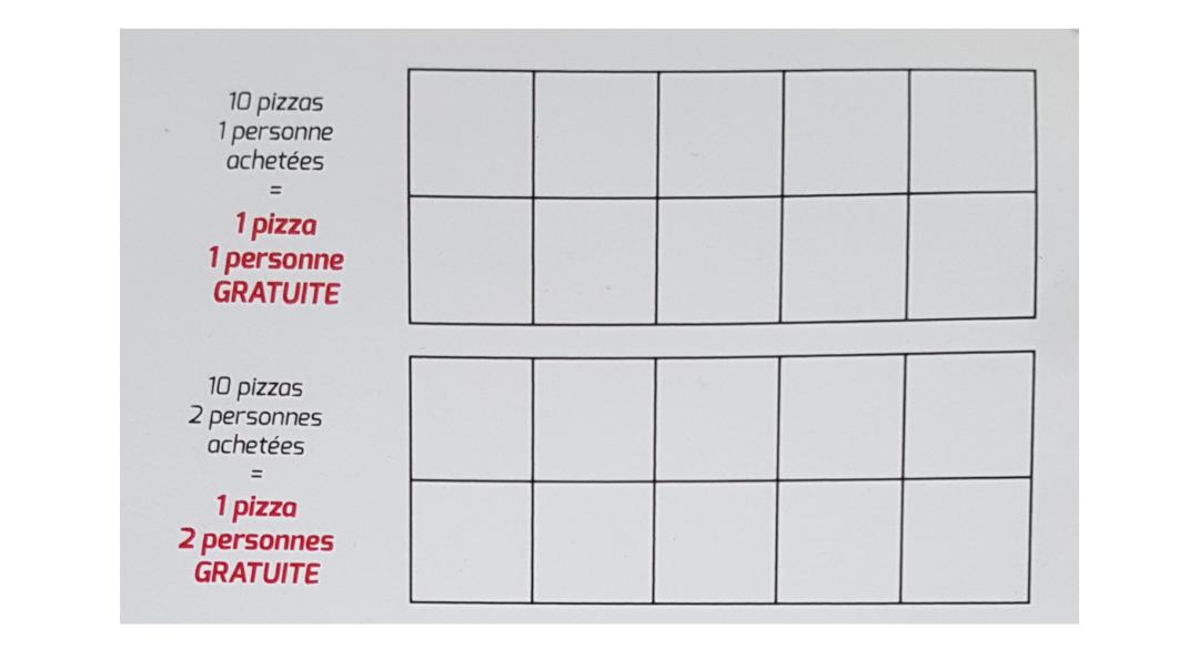 Carte de fidélité papier